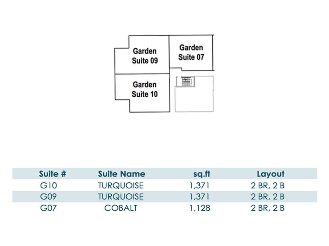 garden-level